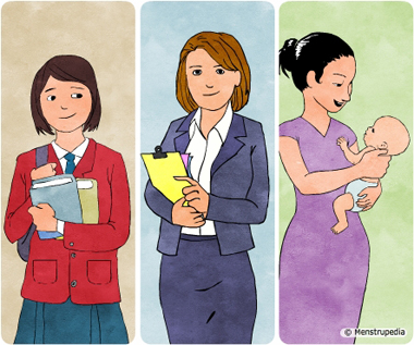 Illustration of a school girl, a business woman and a housewife holding a baby in her lap to show that menstrual hygiene is essential for all girls and women - Menstrupedia